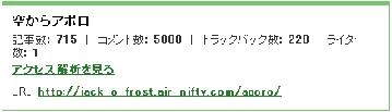 5000co
