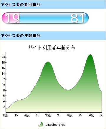 Nakanohito_grp
